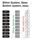 ESM Bass-Klarinetten-Mundstück Böhm
